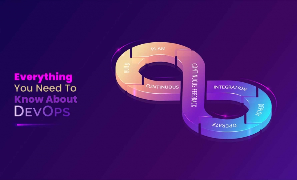 Everything You Need To Know About DevOps Services